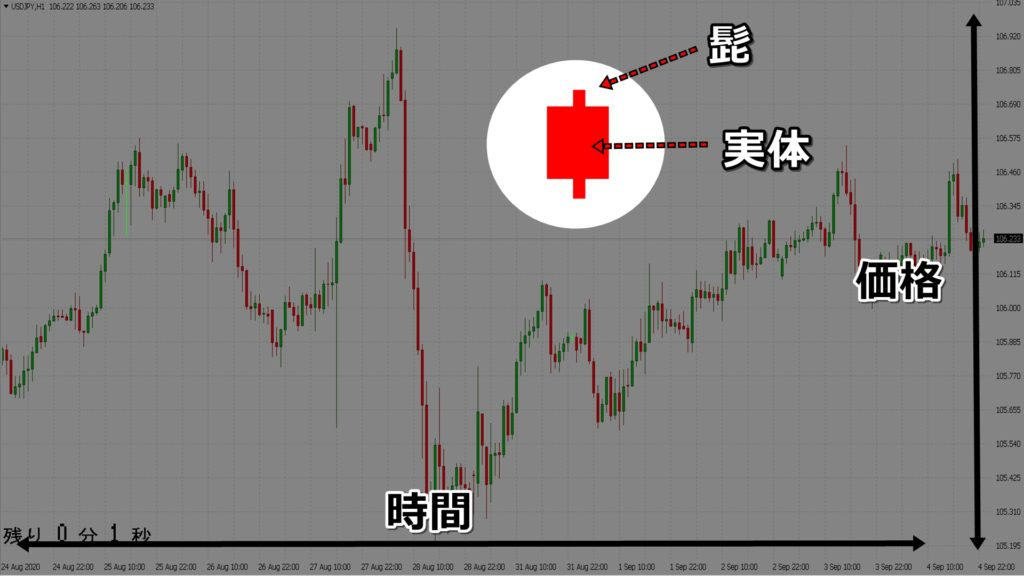 candle-chart-6