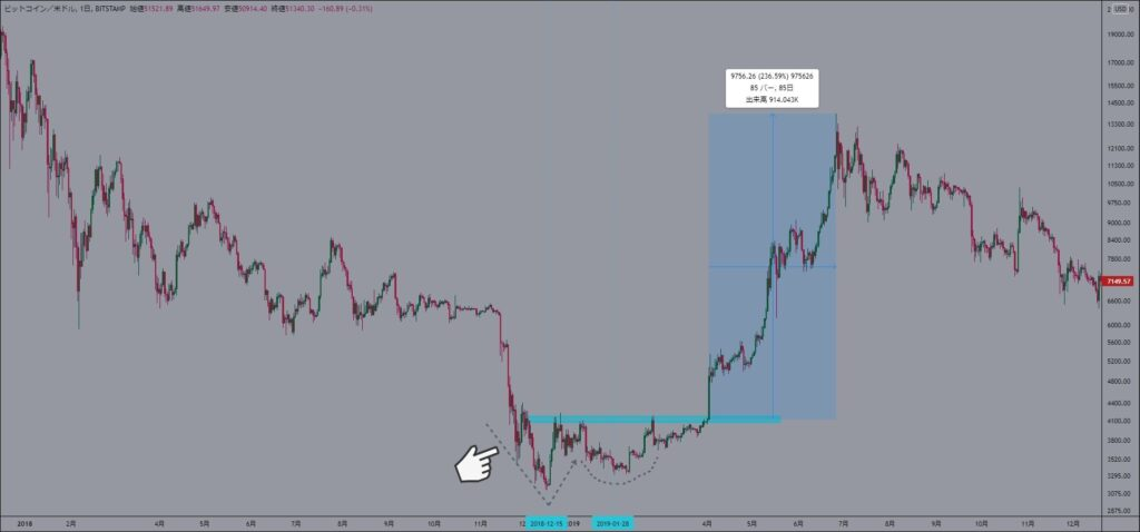 adam-eve-bitcoin-1
