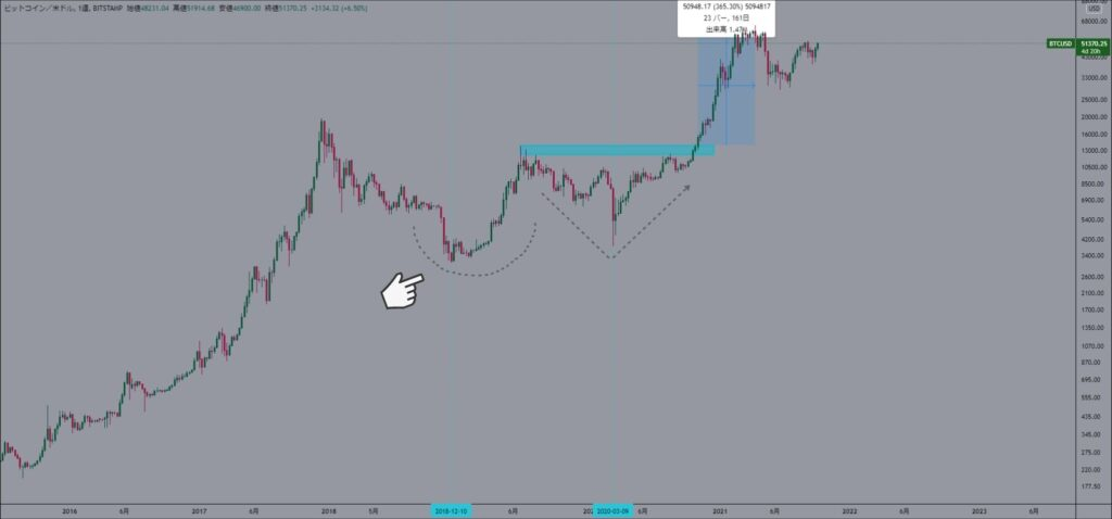 adam-eve-bitcoin-2